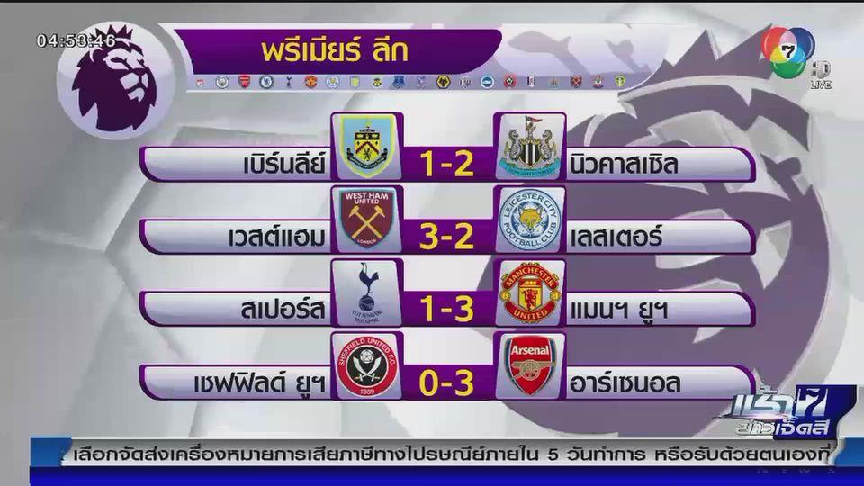 ผลฟุตบอลลีกต่างประเทศ แมนฯ ยูฯ บุกชนะ สเปอร์ส