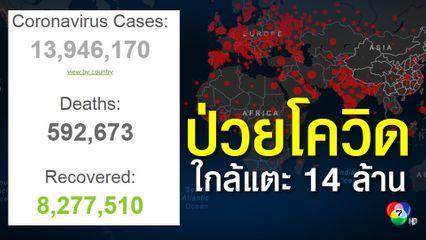 ป่วยโควิดทั่วโลกใกล้แตะ 14 ล้านคน หลังป่วยรายใหม่วันเดียวพุ่งกว่า 2 แสนคน