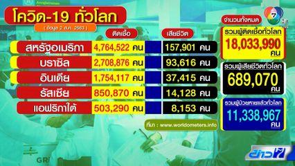 ยอดผู้ติดเชื้อโควิด-19 ทะลุ 18 ล้านคน หลายประเทศใกล้ไทยพุ่งต่อเนื่อง