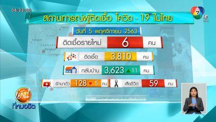 พบติดโควิด-19 ในไทยเพิ่ม 6 คน เป็นเจ้าหน้าที่การทูต-แรงงานชาวเมียนมา