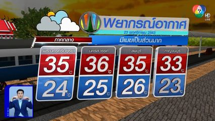 ฝนฟ้าอากาศ 22 พ.ย.63