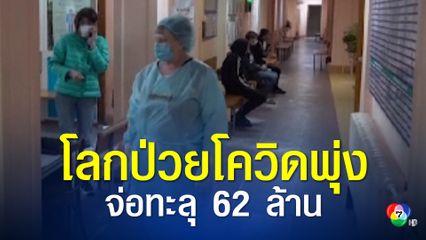 ยอดป่วยโควิด-19 ทั่วโลกใกล้แตะ 62 ล้านคน หลังเพิ่งทะลุ 61 ล้านคนไปแค่วันเดียว