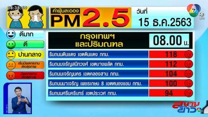ค่าฝุ่น PM2.5 วันที่ 15 ธ.ค.63 กทม.หลายพื้นที่ ยังอ่วม