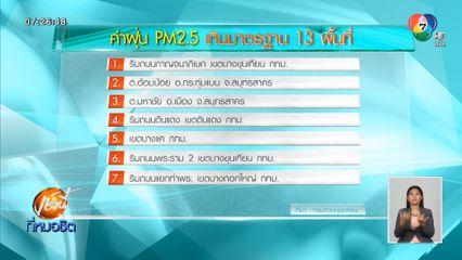 กรุงเทพฯ-ปริมณฑล ฝุ่น PM2.5 ลดลง แต่ยังเกินค่ามาตรฐาน 13 พื้นที่