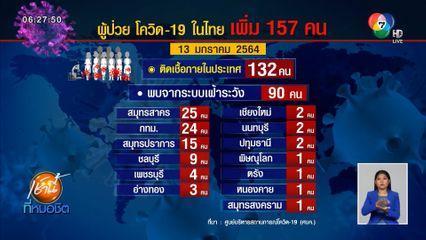 ศบค.เผยไทยพบผู้ติดเชื้อโควิด-19 เพิ่ม 157 คน พุ่ง 60 จังหวัด