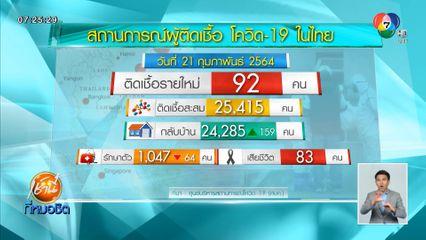 ยอดโควิด-19 เพิ่ม 92 คน พบพยาบาลติดเชื้อใน จ.ชลบุรี