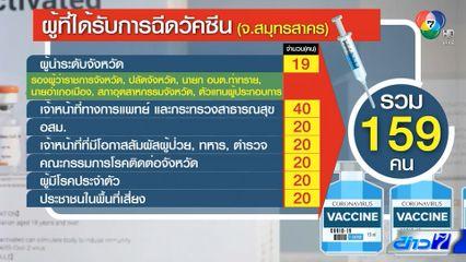 พรุ่งนี้ จ.สมุทรสาคร เริ่มฉีดวัคซีนกลุ่มแรก 159 คน