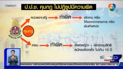 ตีตรงจุด : ปฏิรูปประเทศ ฝันค้างของรัฐธรรมนูญ 60
