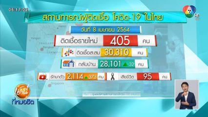 ศบค. เผยยอดผู้ติดเชื้อโควิด-19 ในไทยพุ่ง 405 คน ผู้ป่วยสะสม 30,310 คน