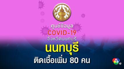 ยอดยังพุ่ง! นนทบุรีพบติดเชื้อโควิดเพิ่มอีก 80 คน ส่วนใหญ่ยังเชื่อมโยงสถานบันเทิง