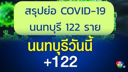 นนทบุรีพบผู้ติดเชื้อโควิดเพิ่ม 122 คน รวมป่วยสะสมเกือบ 2,000 คน