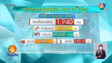พบ ผู้เสียชีวิตโควิด-19 ในไทยยังพุ่ง ล่าสุด 21 คน