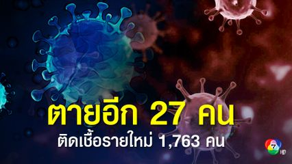 โควิดไทยยอดยังคงสูง วันนี้พบผู้เสียชีวิต 27 คน และผู้ป่วยรายใหม่ 1,763 คน