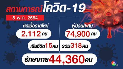 โควิด19 ติดเชื้อในประเทศ 2,107 คน โคม่าต้องใส่ท่อช่วยหายใจ 343 คน