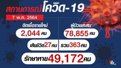 ป่วยโควิด อาการโคม่า 367 คน ผวา 3 คนไทยลอบกลับจากมาเลย์ ติดเชื้อแสดงอาการ