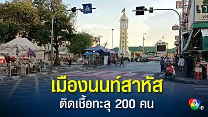 วิกฤต! นนทบุรีป่วยติดเชื้อรายใหม่ทะลุ 200 คน ส่วนใหญ่ตรวจพบจากคัดกรองเชิงรุกในตลาดสด