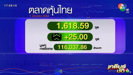 ตลาดหุ้นไทย - ราคาทอง 1 มิ.ย.64