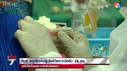 ศบค.สรุปตัวเลขผู้เสียชีวิตจากวัคซีน 28 คน แต่ไม่ได้เป็นผลจากวัคซีนโดยตรง