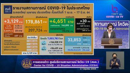 แถลงข่าวโควิด-19 วันที่ 17 มิถุนายน 2564 : ยอดผู้ติดเชื้อรายใหม่ 3,129 ราย เสียชีวิต 30 ราย