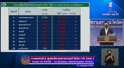 แถลงข่าวโควิด-19 วันที่ 11 กรกฎาคม 2564 : ยอดผู้ติดเชื้อรายใหม่ 9,539 ราย เสียชีวิต 86 ราย