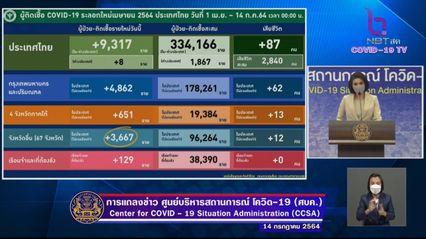 แถลงข่าวโควิด-19 วันที่ 14 กรกฎาคม 2564 : ยอดผู้ติดเชื้อรายใหม่ 9,317 ราย เสียชีวิต 87 ราย