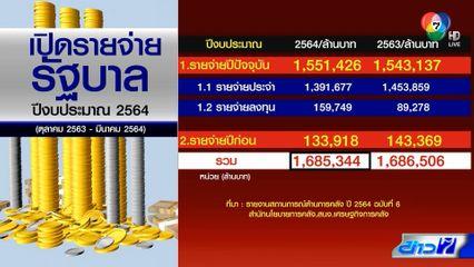 ตีตรงจุด : ยุคโควิด-19 ฐานะการเงินไทยจนกรอบเกินแก้ไหม?