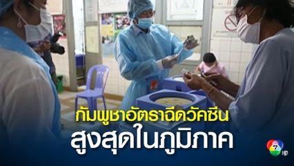 กัมพูชาเป็นประเทศที่อัตราการฉีดวัคซีน ในประชากรวัยผู้ใหญ่สูงที่สุดในภูมิภาค