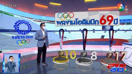 ผลงานโอลิมปิก 69 ปี ของนักกีฬาทีมชาติไทย