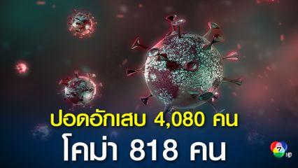 สัญญาณดี ติดเชื้อยืนยัน 11,786 คน ATK บวกอีกแค่หลักร้อยคน