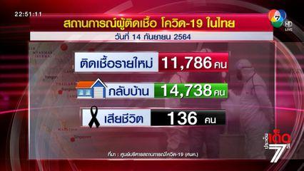 ผู้ติดเชื้อโควิด-19 - ผู้เสียชีวิตในไทยลดลงต่อเนื่อง