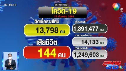 ยอดโควิดวันนี้ (15 ก.ย.) ติดเชื้อใหม่ 13,798 คน เสียชีวิต 144 คน