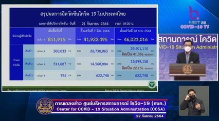 แถลงข่าวโควิด-19 วันที่ 22 กันยายน  2564 : ยอดผู้ติดเชื้อรายใหม่ 11,252 ราย เสียชีวิต 141 ราย