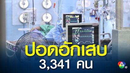 วันนี้ ATK บวกอีก 2,306 คน ป่วยโควิดปอดอักเสบ 3,341 คน