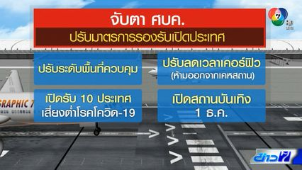 ลุ้นคนไทยจัดกิจกรรมเคานต์ดาวน์
