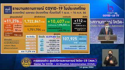 แถลงข่าวโควิด-19 วันที่ 14 ตุลาคม 2564 : ยอดผู้ติดเชื้อรายใหม่ 11,276 ราย เสียชีวิต 112 ราย